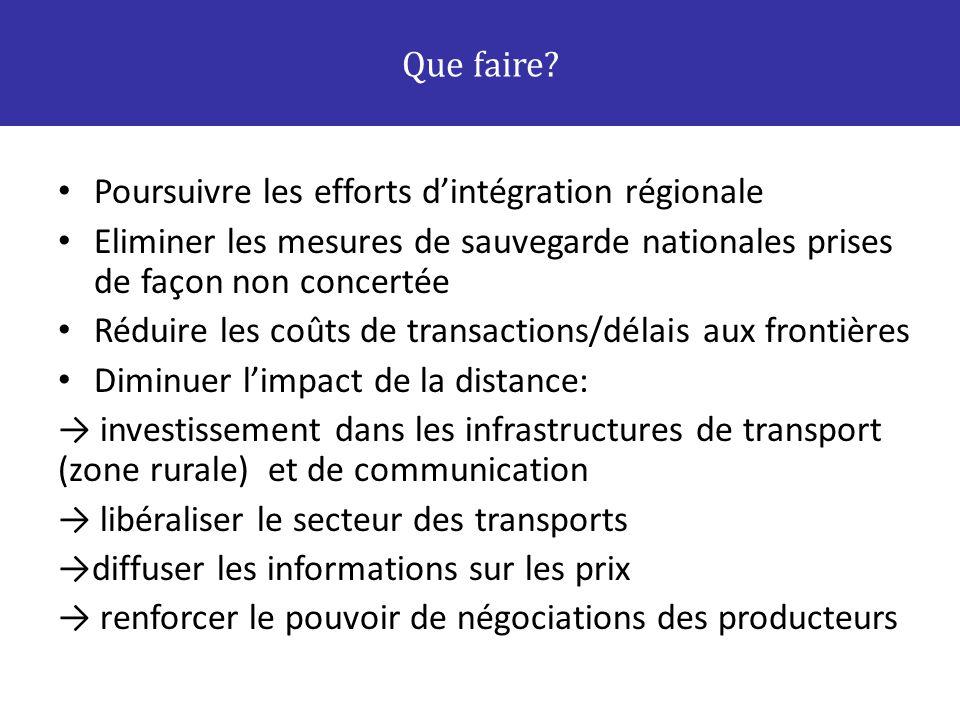 Poursuivre les efforts dintégration régionale Eliminer les mesures de sauvegarde nationales prises de façon non concertée Réduire les coûts de transac