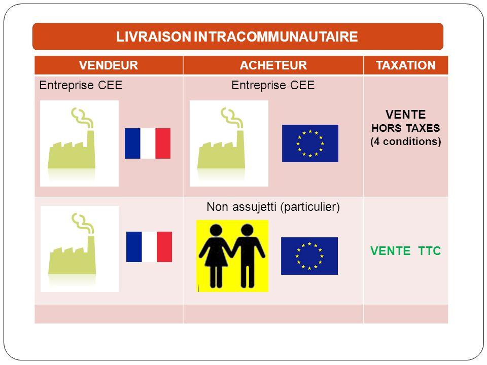 VENDEURACHETEURTAXATION Entreprise CEE VENTE HORS TAXES (4 conditions) Non assujetti (particulier) VENTE TTC LIVRAISON INTRACOMMUNAUTAIRE