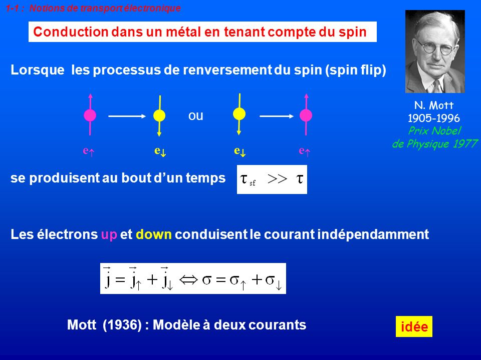 Conduction dans un métal en tenant compte du spin Les électrons up et down conduisent le courant indépendamment N. Mott 1905-1996 Prix Nobel de Physiq