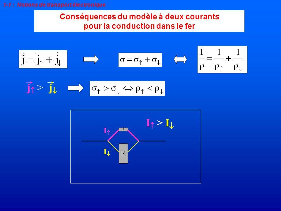 I > I I I Conséquences du modèle à deux courants pour la conduction dans le fer j >j