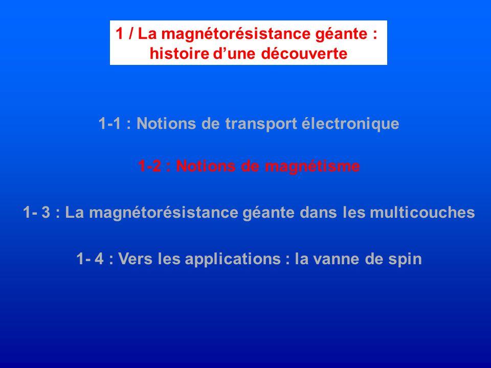 1-1 : Notions de transport électronique 1-2 : Notions de magnétisme 1- 4 : Vers les applications : la vanne de spin 1- 3 : La magnétorésistance géante
