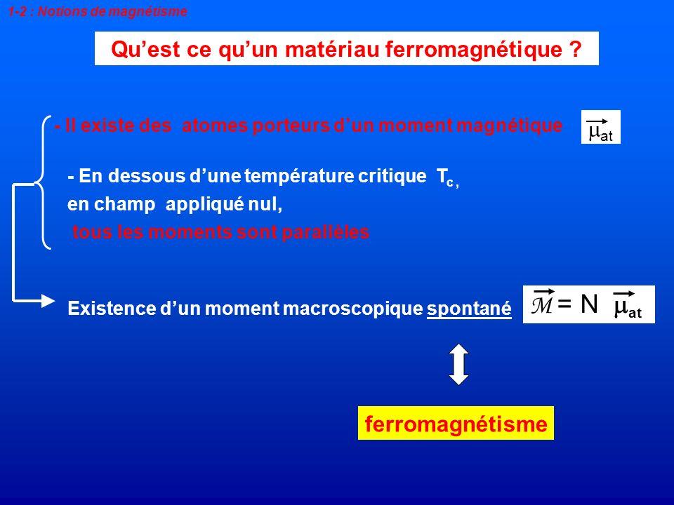 - En dessous dune température critique T c, en champ appliqué nul, tous les moments sont parallèles 1-2 : Notions de magnétisme - Il existe des atomes
