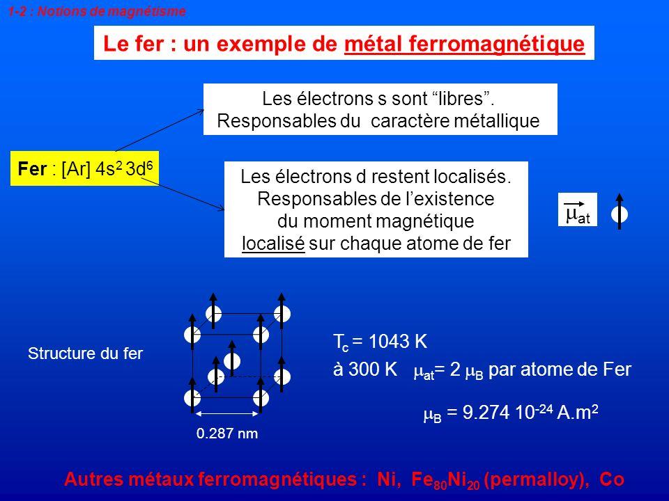 1-2 : Notions de magnétisme 0.287 nm Structure du fer T c = 1043 K à 300 K at = 2 B par atome de Fer B = 9.274 10 -24 A.m 2 Le fer : un exemple de mét