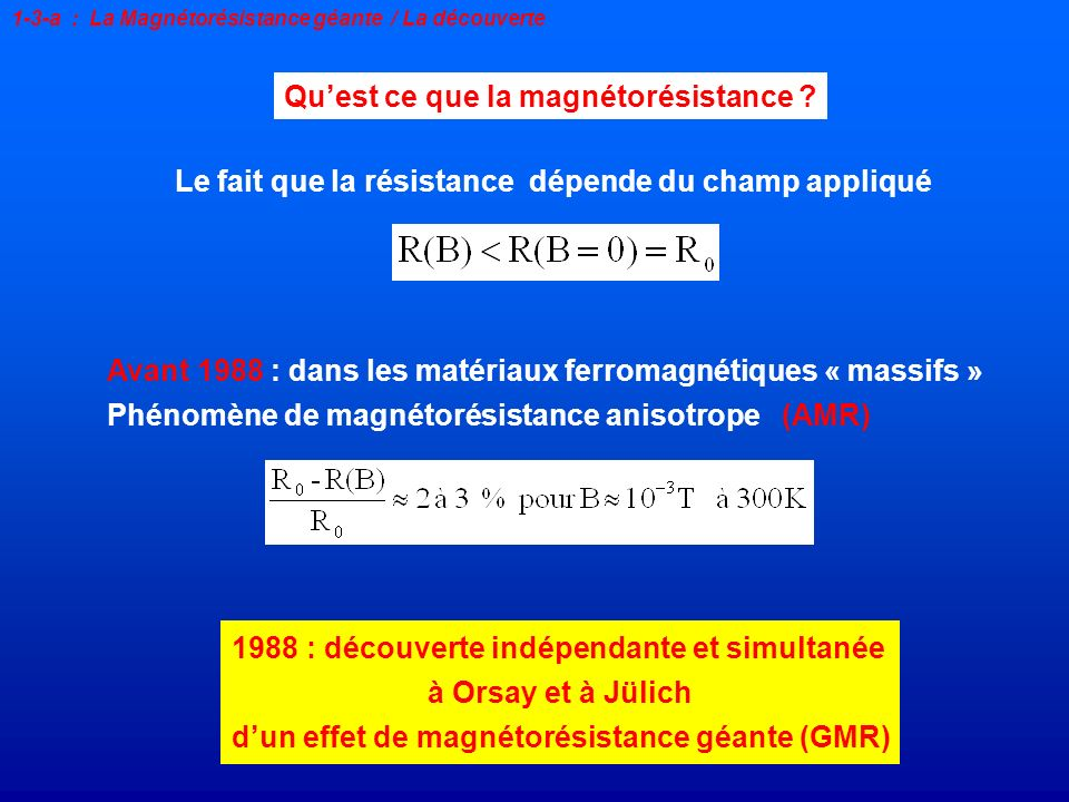 Quest ce que la magnétorésistance ? Le fait que la résistance dépende du champ appliqué Avant 1988 : dans les matériaux ferromagnétiques « massifs » P