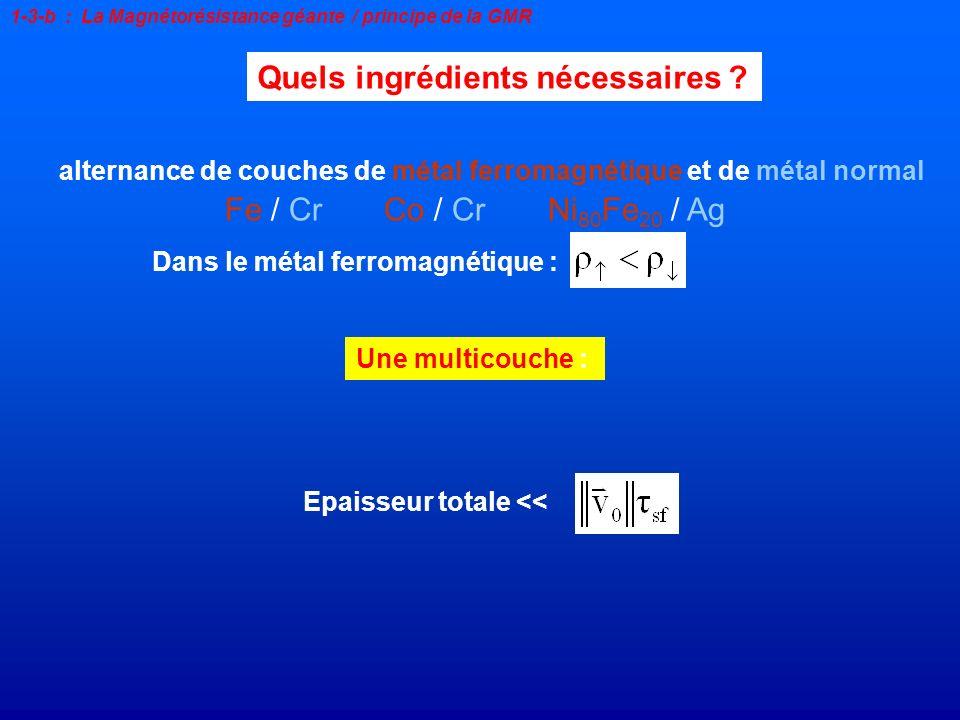 Quels ingrédients nécessaires ? alternance de couches de métal ferromagnétique et de métal normal Fe / Cr Co / Cr Ni 80 Fe 20 / Ag Dans le métal ferro