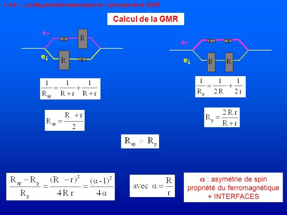Calcul de la GMR : asymétrie de spin propriété du ferromagnétique + INTERFACES 1-3-b : La Magnétorésistance géante / principe de la GMR e e e e
