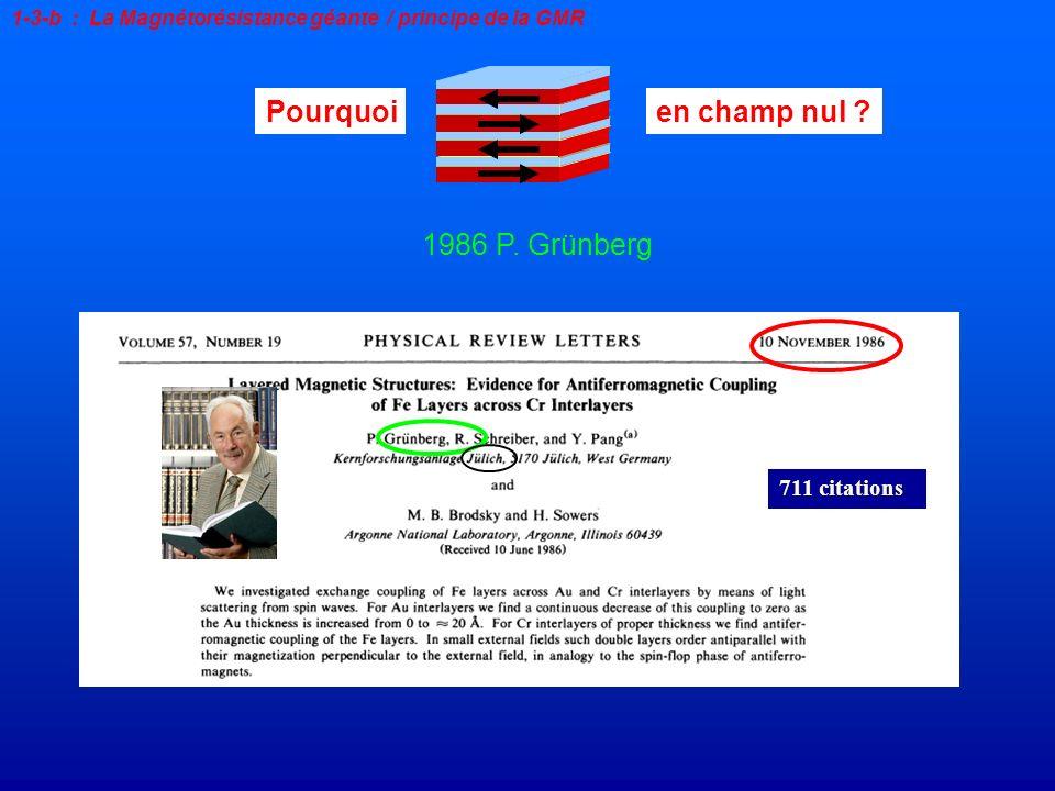 en champ nul ? 711 citations 1-3-b : La Magnétorésistance géante / principe de la GMR 1986 P. Grünberg Pourquoi