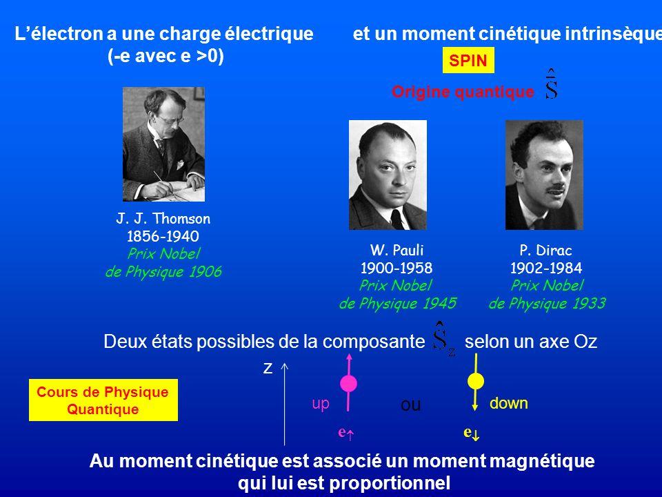Lélectron a une charge électrique (-e avec e >0) Au moment cinétique est associé un moment magnétique qui lui est proportionnel J. J. Thomson 1856-194