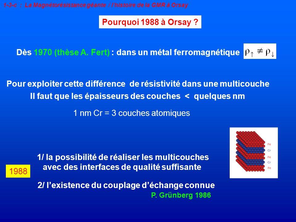 Pourquoi 1988 à Orsay ? Dès 1970 (thèse A. Fert) : dans un métal ferromagnétique Pour exploiter cette différence de résistivité dans une multicouche I