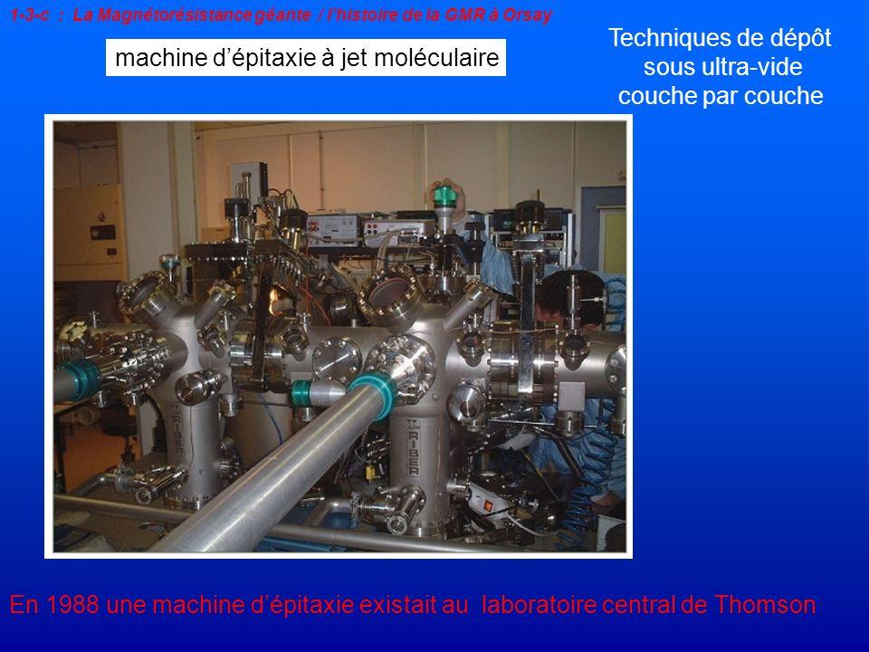 machine dépitaxie à jet moléculaire En 1988 une machine dépitaxie existait au laboratoire central de Thomson Techniques de dépôt sous ultra-vide couch