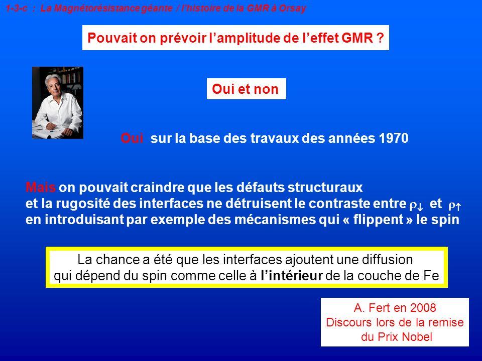Pouvait on prévoir lamplitude de leffet GMR ? Oui et non Oui sur la base des travaux des années 1970 Mais on pouvait craindre que les défauts structur