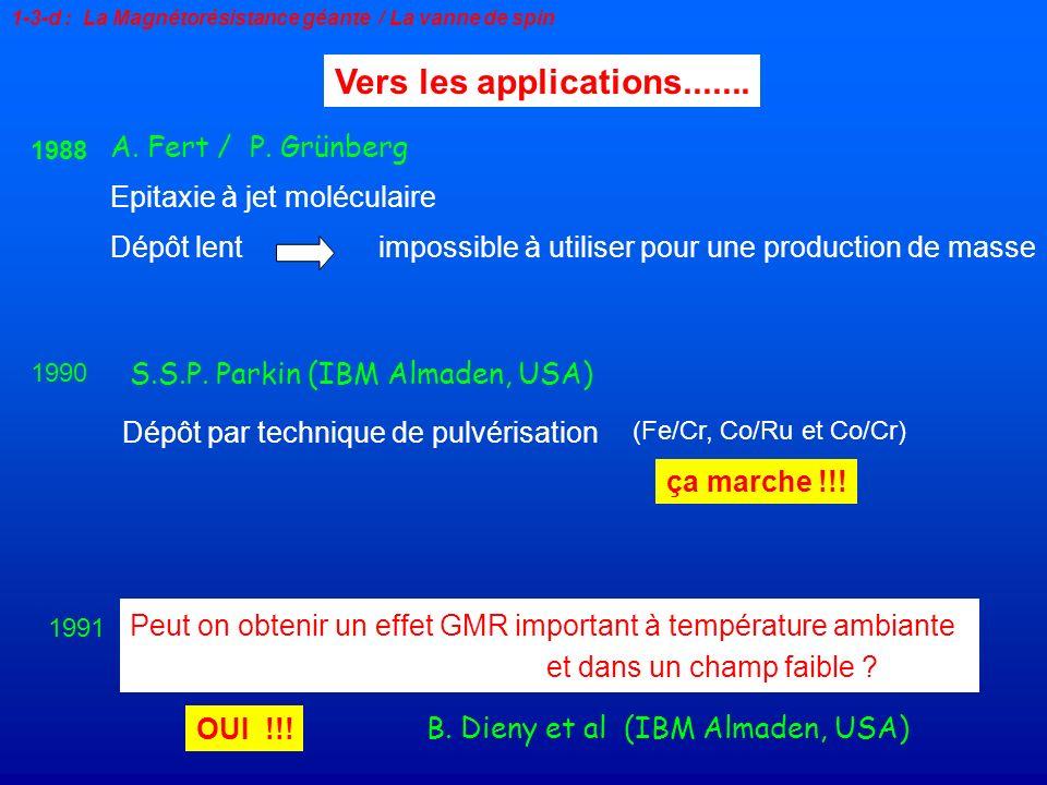Vers les applications....... Epitaxie à jet moléculaire Dépôt lent impossible à utiliser pour une production de masse 1988 A. Fert / P. Grünberg Dépôt