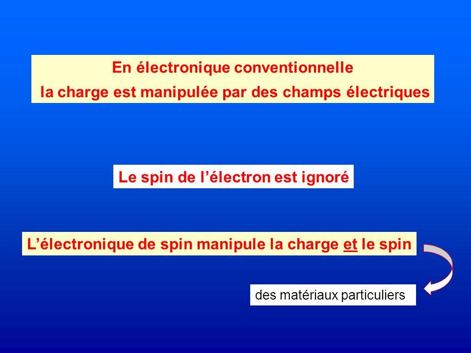 En électronique conventionnelle la charge est manipulée par des champs électriques Le spin de lélectron est ignoré Lélectronique de spin manipule la c