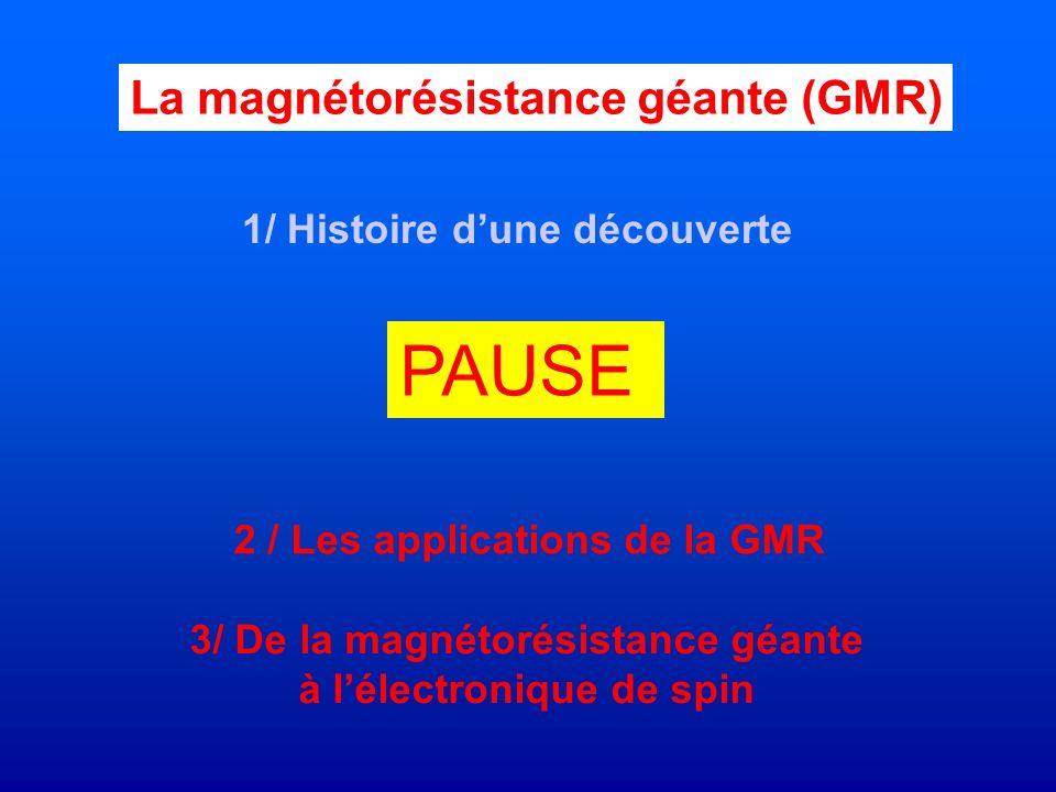 La magnétorésistance géante (GMR) 1/ Histoire dune découverte 3/ De la magnétorésistance géante à lélectronique de spin 2 / Les applications de la GMR