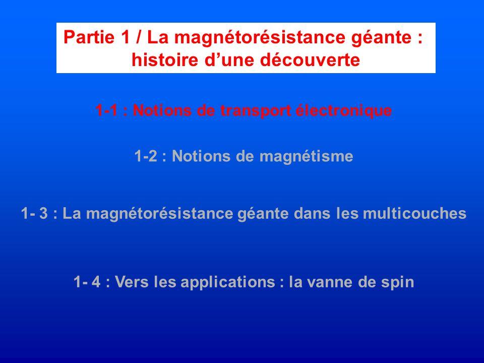 1-1 : Notions de transport électronique Partie 1 / La magnétorésistance géante : histoire dune découverte 1- 3 : La magnétorésistance géante dans les