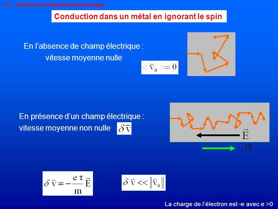 En labsence de champ électrique : vitesse moyenne nulle Conduction dans un métal en ignorant le spin 1-1 : Notions de transport électronique La charge