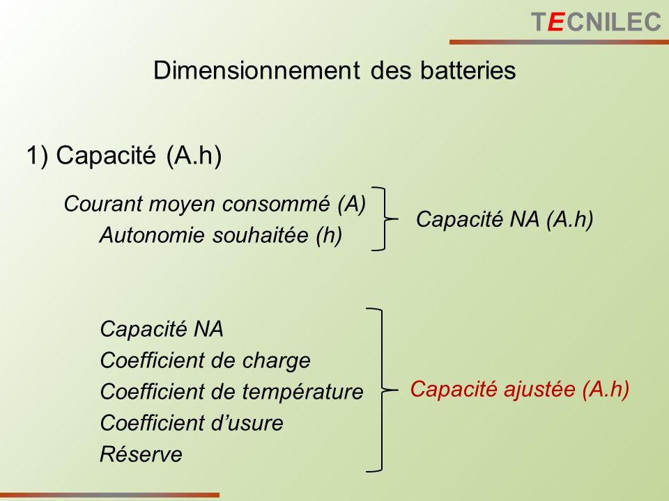 Dimensionnement des batteries 1) Capacité (A.h) Courant moyen consommé (A) Autonomie souhaitée (h) Capacité NA Coefficient de charge Coefficient de te