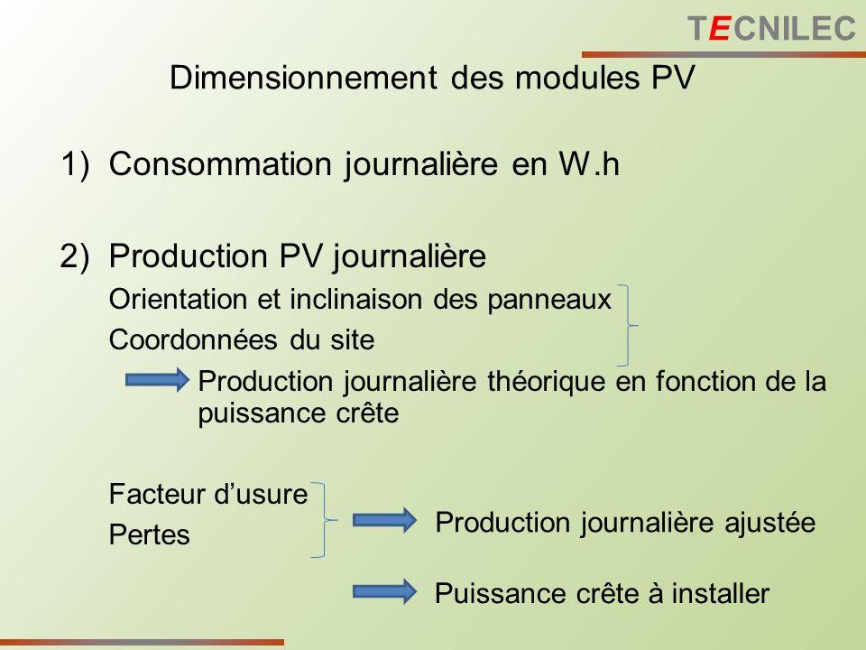 1)Consommation journalière en W.h 2)Production PV journalière Orientation et inclinaison des panneaux Coordonnées du site Production journalière théor