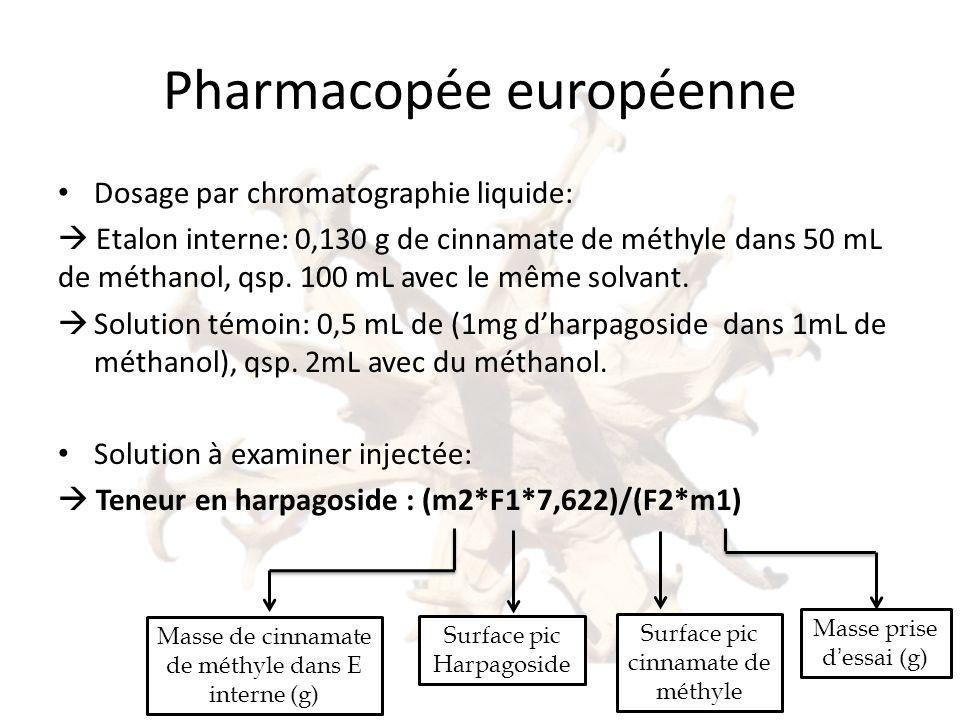 Pharmacopée européenne Dosage par chromatographie liquide: Etalon interne: 0,130 g de cinnamate de méthyle dans 50 mL de méthanol, qsp. 100 mL avec le