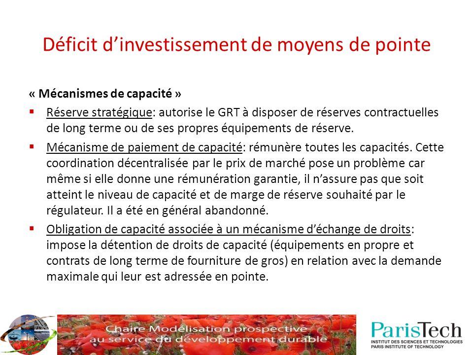Déficit dinvestissement de moyens de pointe « Mécanismes de capacité » Réserve stratégique: autorise le GRT à disposer de réserves contractuelles de l