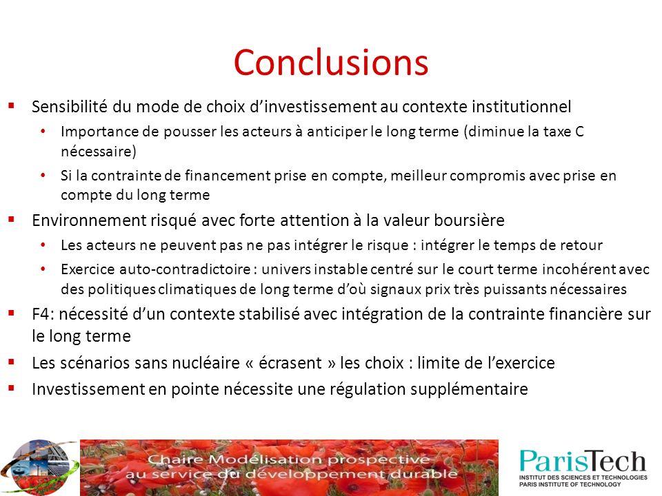 Conclusions Sensibilité du mode de choix dinvestissement au contexte institutionnel Importance de pousser les acteurs à anticiper le long terme (dimin