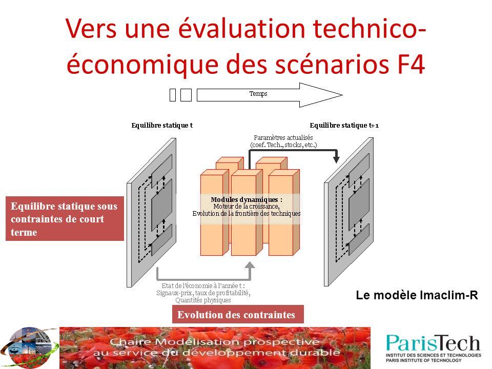 Vers une évaluation technico- économique des scénarios F4 Equilibre statique sous contraintes de court terme Le modèle Imaclim-R Evolution des contrai