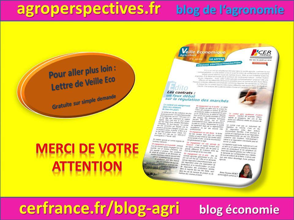 agroperspectives.fr blog de lagronomie cerfrance.fr/blog-agri blog économie