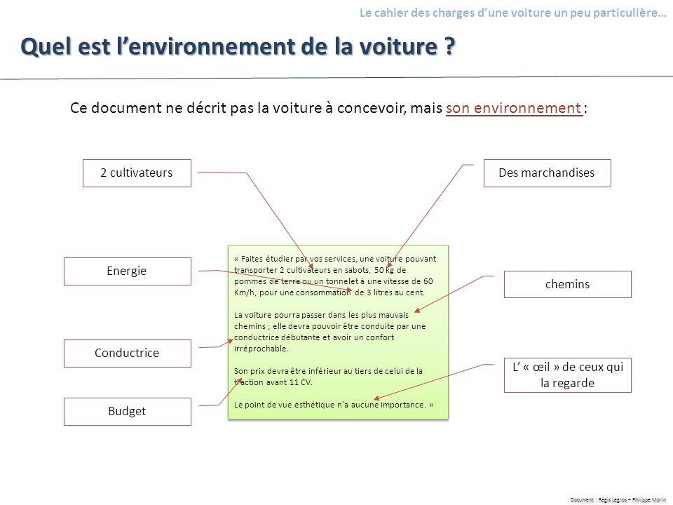 Document : Régis Legros – Philippe Morin Le cahier des charges dune voiture un peu particulière… Représenter la voiture dans son environnement Voiture Cultivateurs Chemins Energie Marchandises Conductrice Budget Lobjet dans son environnement :