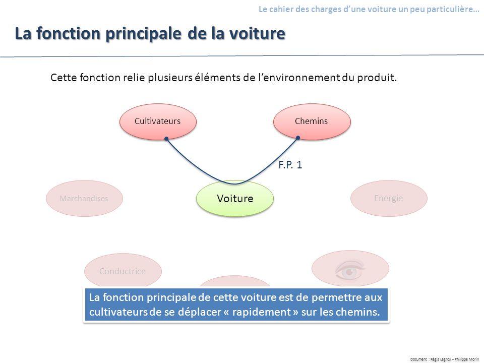 Document : Régis Legros – Philippe Morin Le cahier des charges dune voiture un peu particulière… La fonction principale de la voiture Voiture Cultivat
