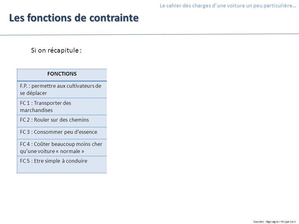 Document : Régis Legros – Philippe Morin Le cahier des charges dune voiture un peu particulière… Les fonctions de contrainte Si on récapitule : FONCTI
