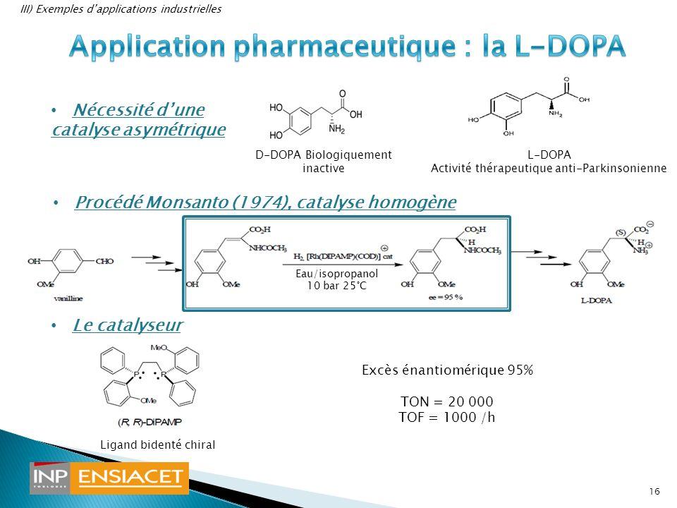 D-DOPA Biologiquement inactive L-DOPA Activité thérapeutique anti-Parkinsonienne Excès énantiomérique 95% TON = 20 000 TOF = 1000 /h Ligand Nécessité