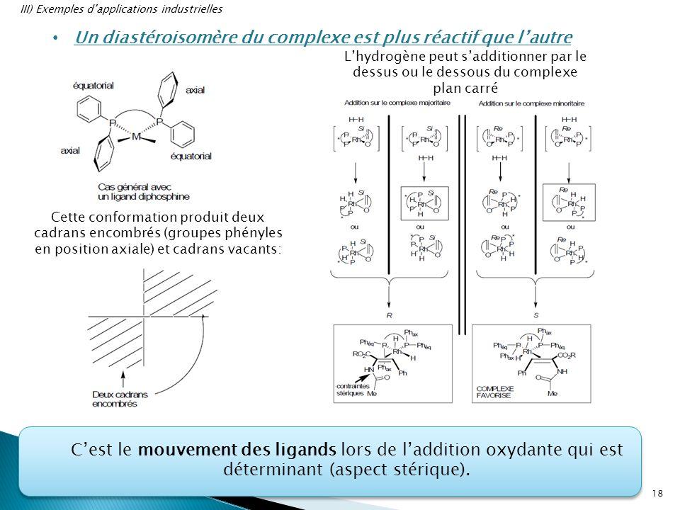 Un diastéroisomère du complexe est plus réactif que lautre Cest le mouvement des ligands lors de laddition oxydante qui est déterminant (aspect stériq