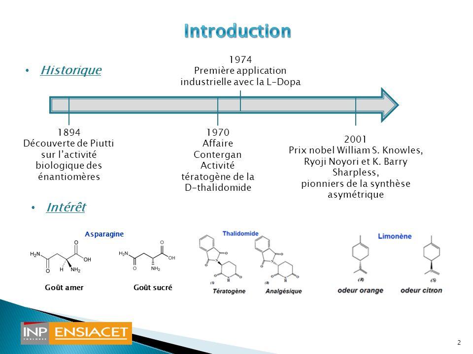 1894 Découverte de Piutti sur lactivité biologique des énantiomères 1970 Affaire Contergan Activité tératogène de la D-thalidomide 2001 Prix nobel Wil