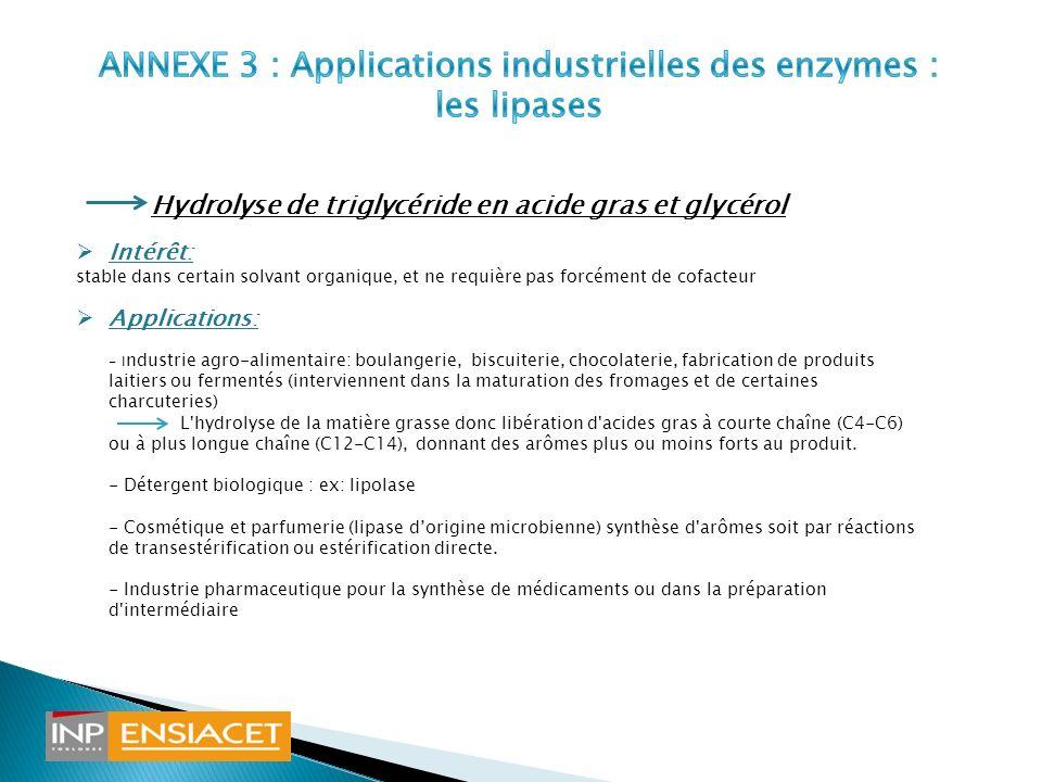 Hydrolyse de triglycéride en acide gras et glycérol Intérêt: stable dans certain solvant organique, et ne requière pas forcément de cofacteur Applicat