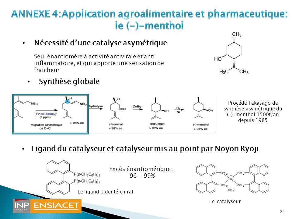 Nécessité dune catalyse asymétrique Synthèse globale Ligand du catalyseur et catalyseur mis au point par Noyori Ryoji Seul énantiomère à activité anti