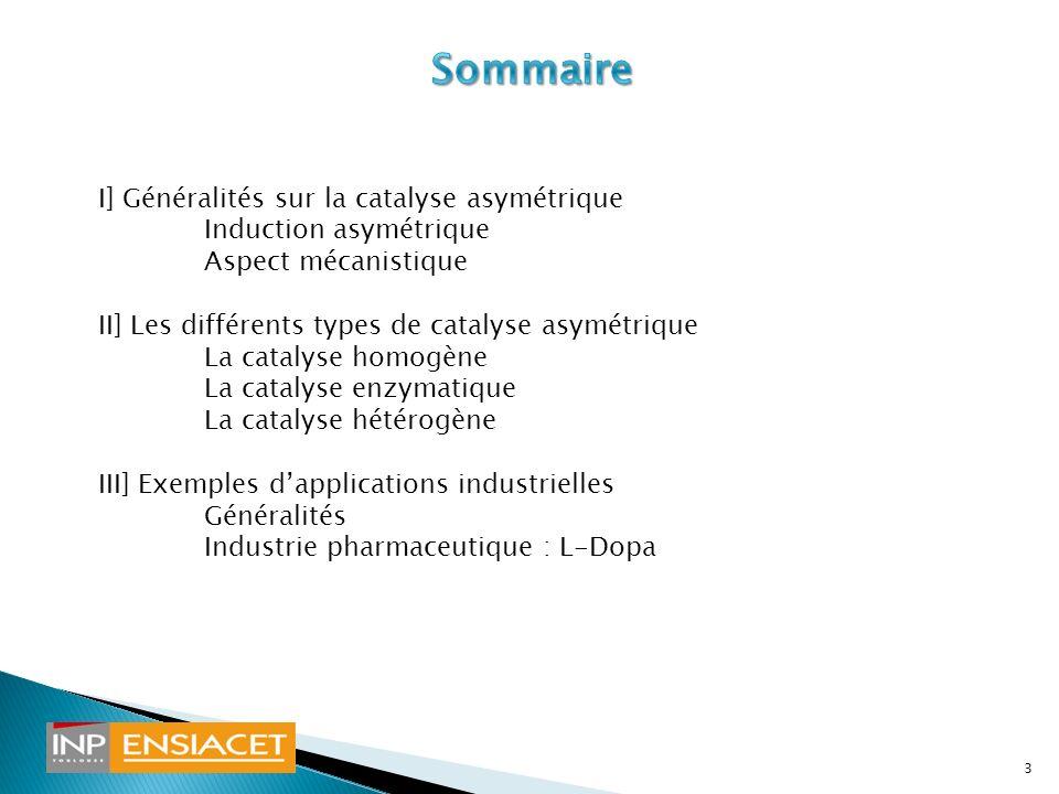 I] Généralités sur la catalyse asymétrique Induction asymétrique Aspect mécanistique II] Les différents types de catalyse asymétrique La catalyse homo