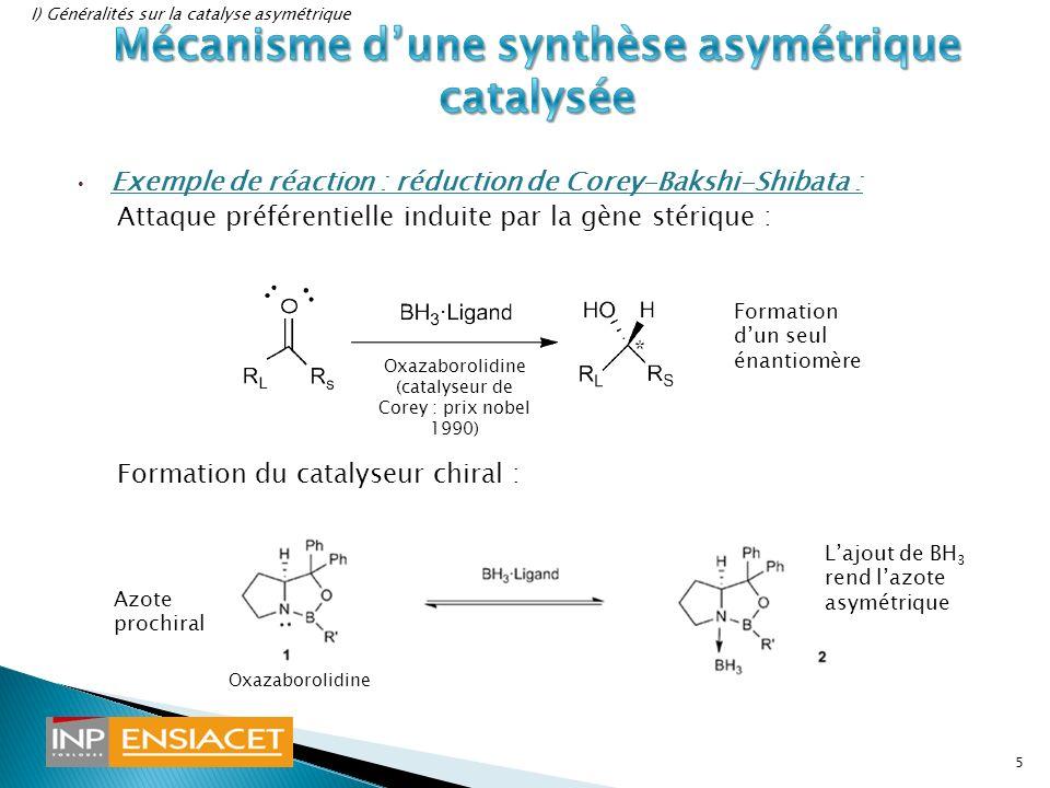 Exemple de réaction : réduction de Corey-Bakshi-Shibata : Attaque préférentielle induite par la gène stérique : Oxazaborolidine (catalyseur de Corey :