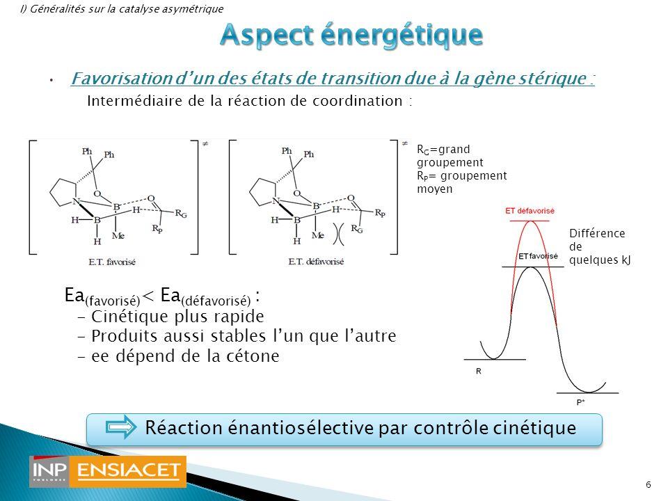 Hydrogénation catalytique de liaisons C=C Jusque 1966, utilisation de catalyseurs supportés (hétérogène) non asymétrie 1966: découverte par Wilkinson du 1 er catalyseur soluble en milieu organique PPh 3 substituée par ligands phosphorés chiraux->asymétrie catalyseurs dérivés de métaux de transition(Ru, Rh, Pd, Pt) 7 II) Les différentes types de catalyse asymétrique