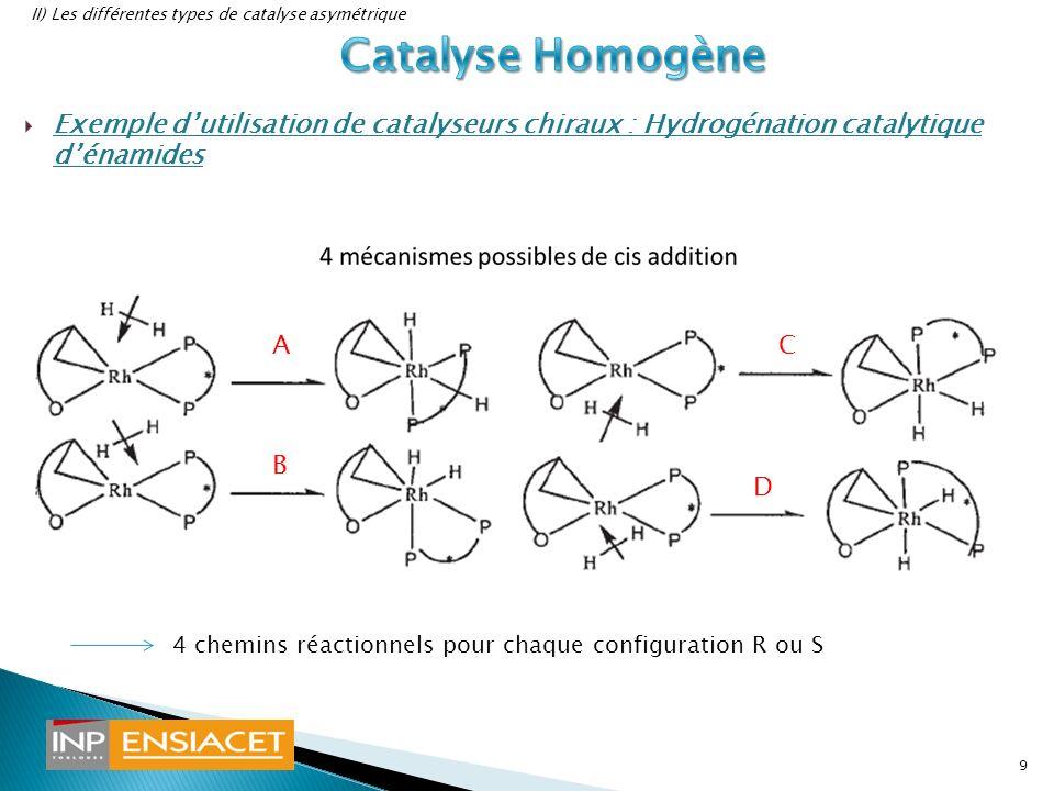 Exemple dutilisation de catalyseurs chiraux : Hydrogénation catalytique dénamides A B C D 4 chemins réactionnels pour chaque configuration R ou S 9 II