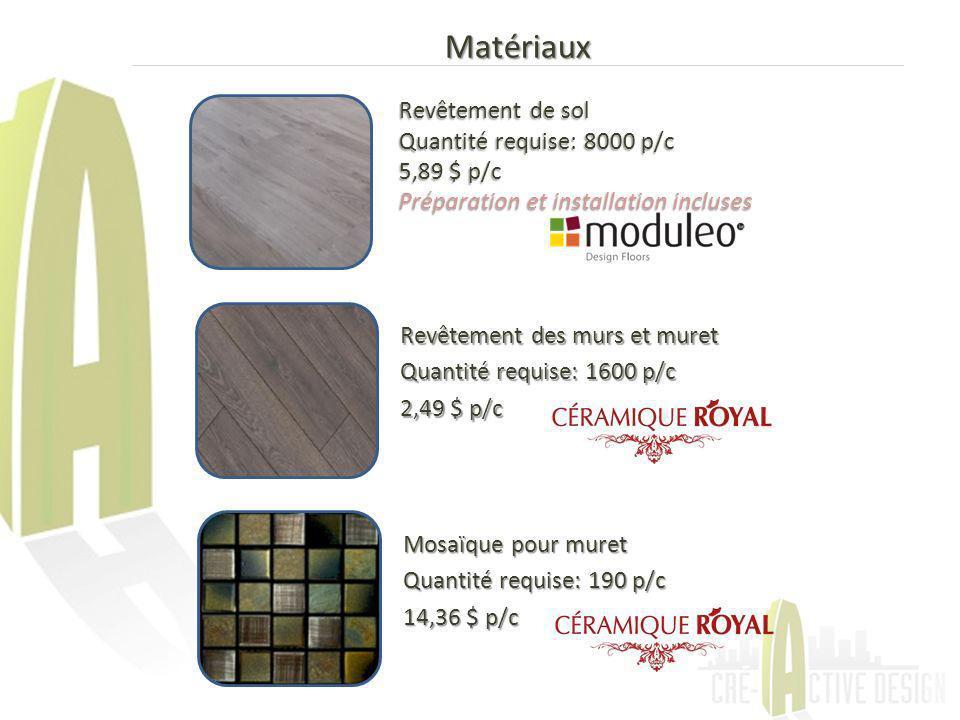 Matériaux Revêtement de sol Quantité requise: 8000 p/c 5,89 $ p/c Préparation et installation incluses Revêtement des murs et muret Quantité requise: 1600 p/c 2,49 $ p/c Mosaïque pour muret Quantité requise: 190 p/c 14,36 $ p/c