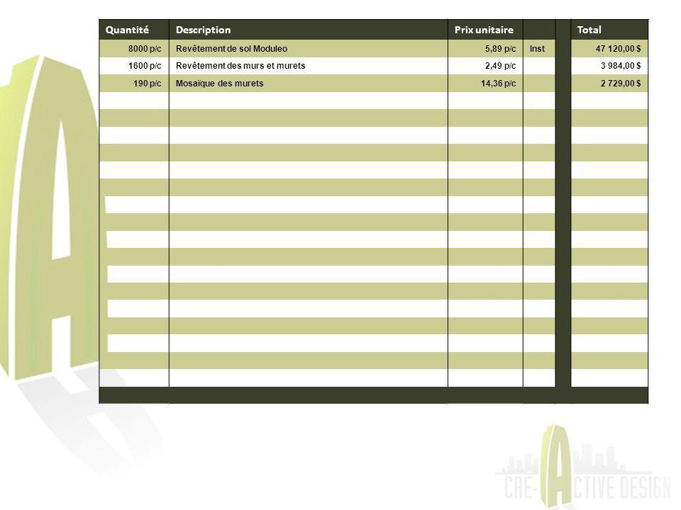 Matériaux Céramique de plancher salle de bain Quantité requise: 400 p/c 3,96 $ p/c Céramique murale salle de bain Quantité requise: 500 p/c 5,25 $ p/c Mosaïque salle de bain Quantité requise: 190 p/c 15,00 $ p/c