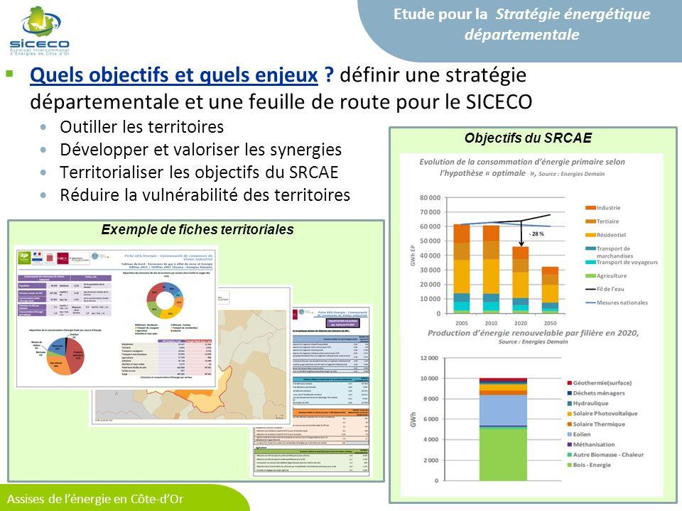 Assises de lénergie en Côte-dOr Etude pour la Stratégie énergétique départementale Quels objectifs et quels enjeux ? définir une stratégie département