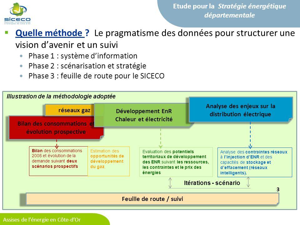 Assises de lénergie en Côte-dOr Etude pour la Stratégie énergétique départementale Quelle méthode ? Le pragmatisme des données pour structurer une vis