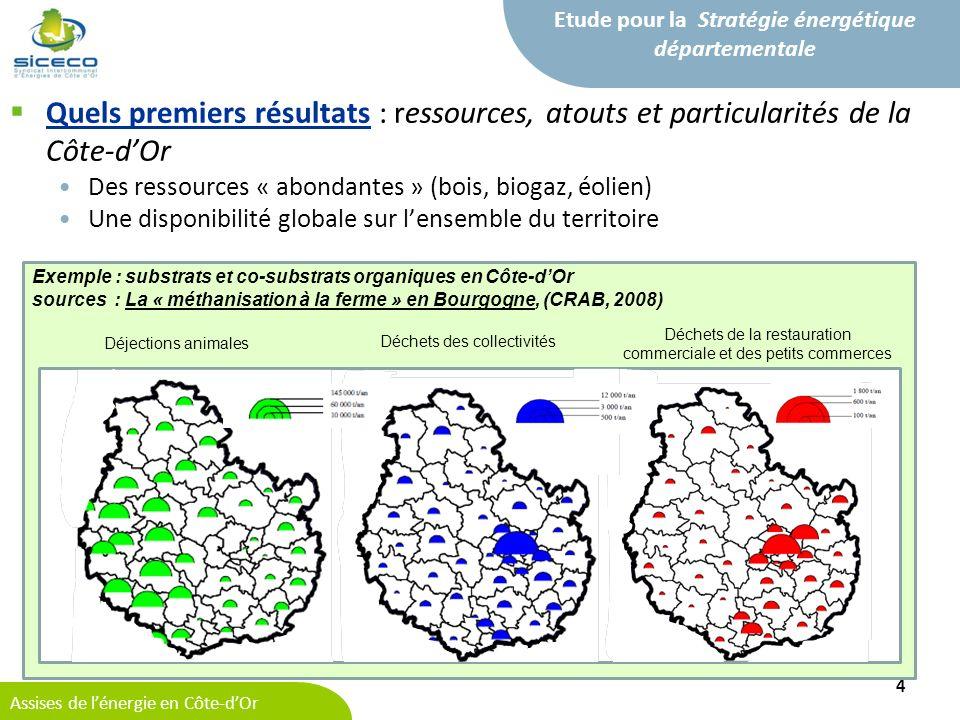 Assises de lénergie en Côte-dOr Etude pour la Stratégie énergétique départementale Quels premiers résultats : ressources, atouts et particularités de la Côte-dOr Des ressources « abondantes » (bois, biogaz, éolien) Une disponibilité globale sur lensemble du territoire 4 Exemple : substrats et co-substrats organiques en Côte-dOr sources : La « méthanisation à la ferme » en Bourgogne, (CRAB, 2008) Déchets des collectivités Déchets de la restauration commerciale et des petits commerces Déjections animales