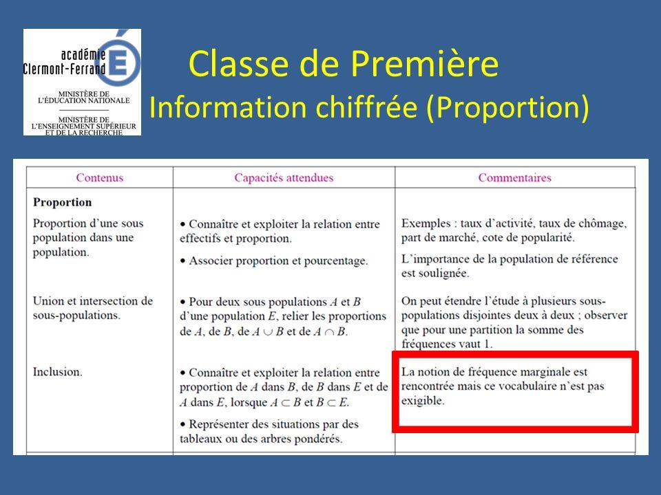 Classe de Première Information chiffrée (Proportion)