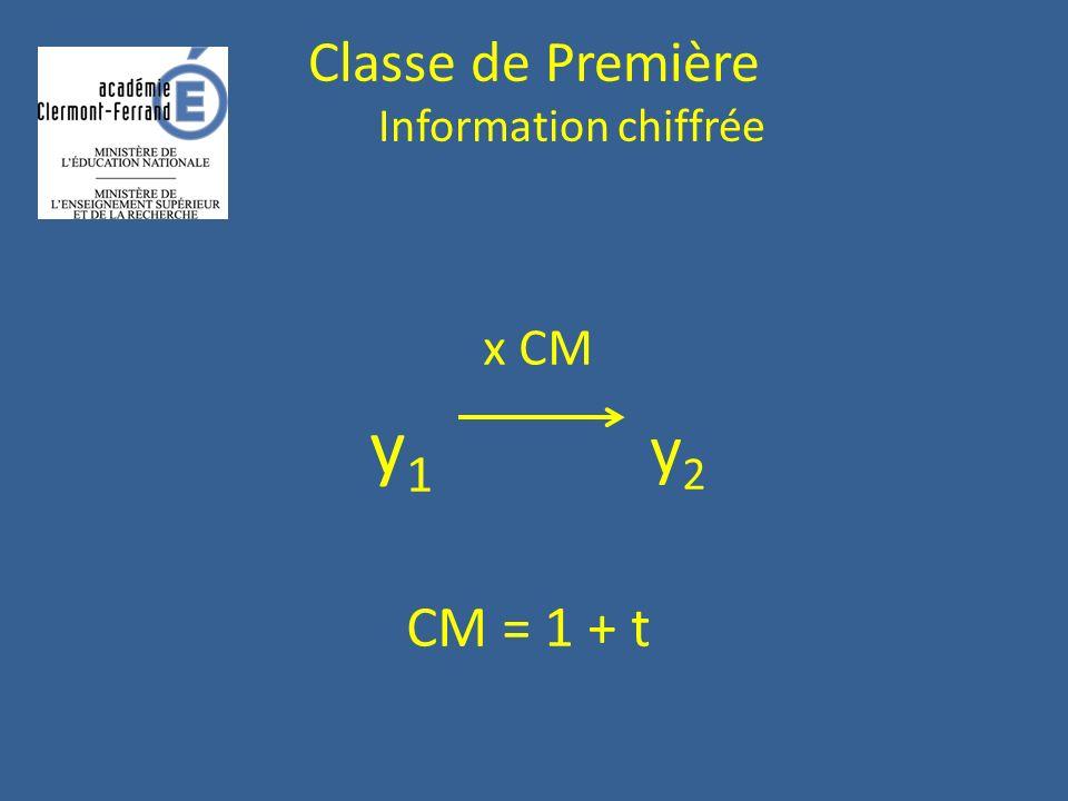 x CM y 1 y 2 CM = 1 + t