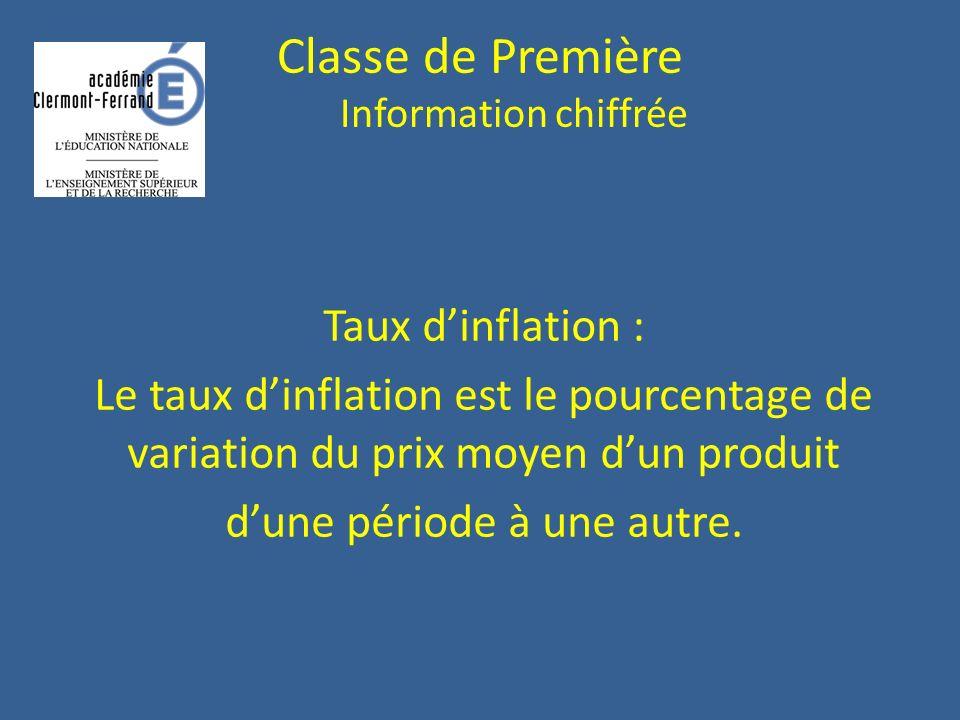Taux dinflation : Le taux dinflation est le pourcentage de variation du prix moyen dun produit dune période à une autre.