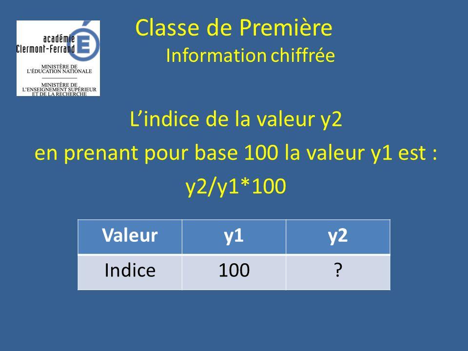 Lindice de la valeur y2 en prenant pour base 100 la valeur y1 est : y2/y1*100 Valeury1y2 Indice100