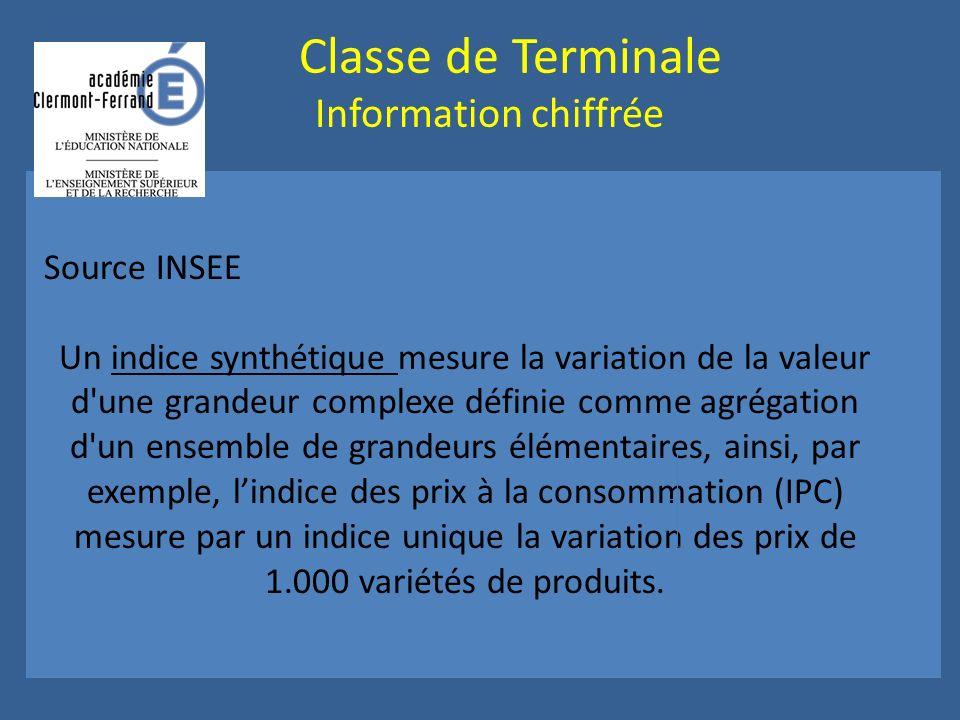 Source INSEE Un indice synthétique mesure la variation de la valeur d'une grandeur complexe définie comme agrégation d'un ensemble de grandeurs élémen