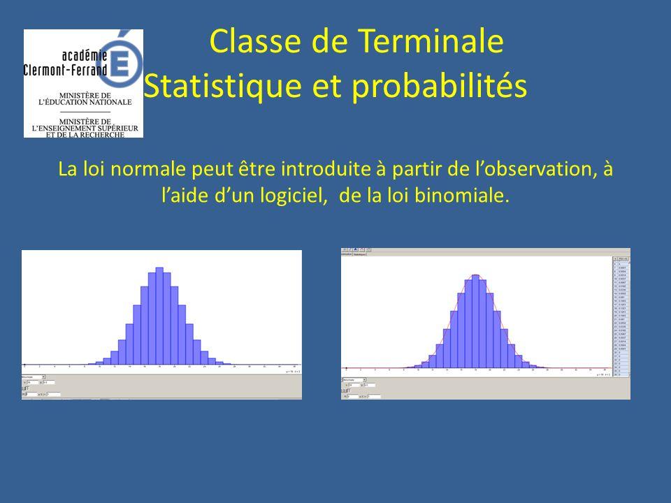 La loi normale peut être introduite à partir de lobservation, à laide dun logiciel, de la loi binomiale.